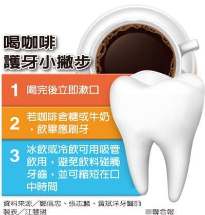 喝咖啡護牙小撇步-柏登牙醫診所衛教資訊